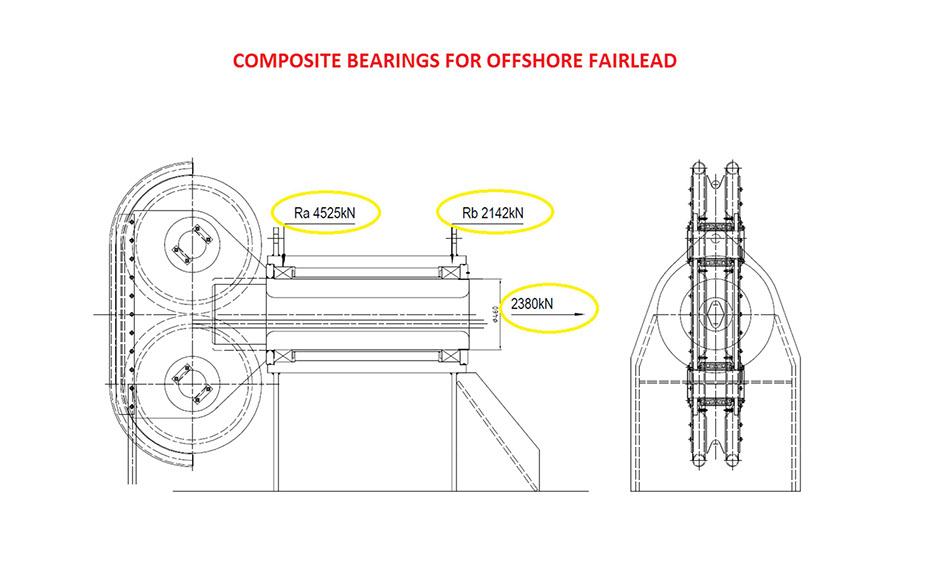 Offshore fairlead_Composite bearings_1